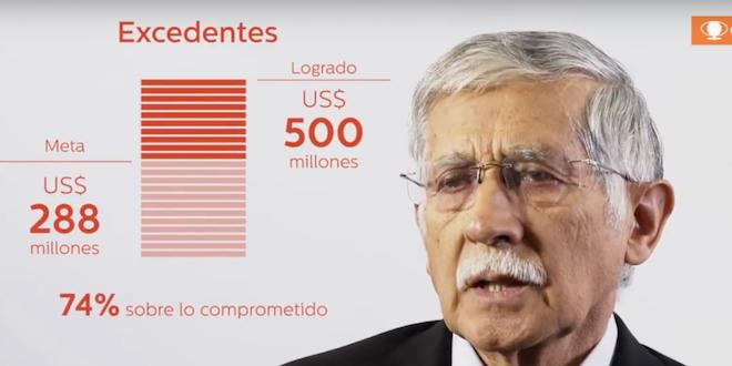 Codelco logra excedentes por US$ 500 millones en 2016
