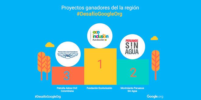EcoInclusión es la gran ganadora del #DesafíoGoogleOrg
