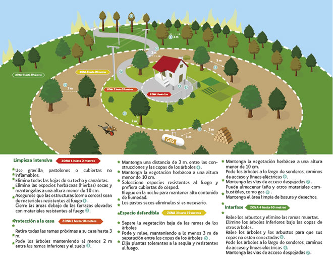 Explican cómo disminuir riesgos en viviendas por incendios forestales