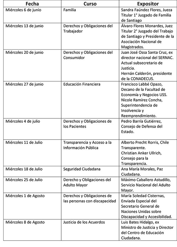 """Abren inscripciones para curso gratuito """"Ciudadanos Cívicamente Aptos"""""""