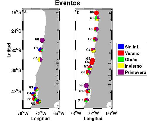 Científicos diseñaron sistema integral de observación y predicción de Marea Roja